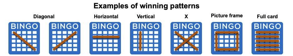 winning patterns